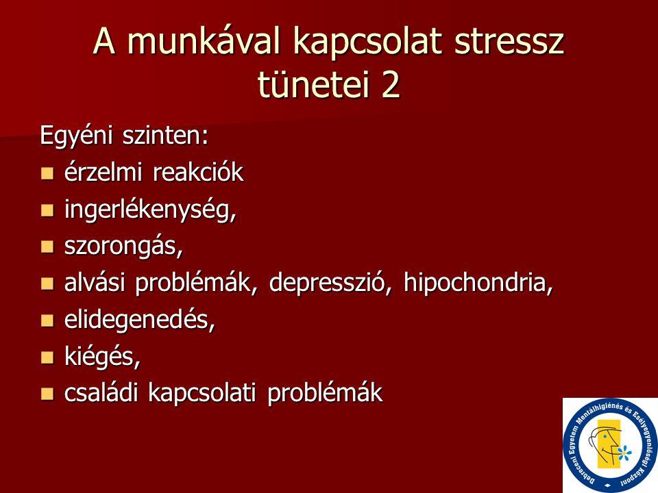 A munkával kapcsolat stressz tünetei 2