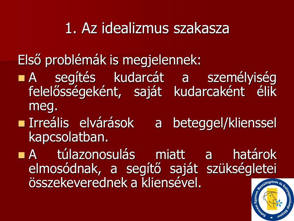 1. Az idealizmus szakasza