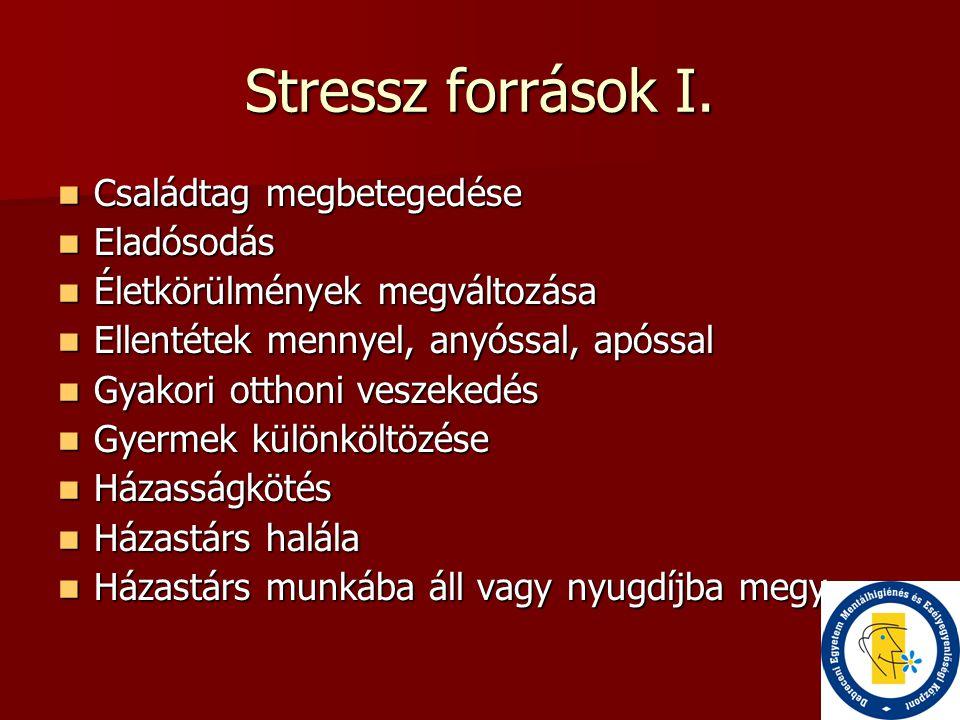Stressz források I. Családtag megbetegedése Eladósodás