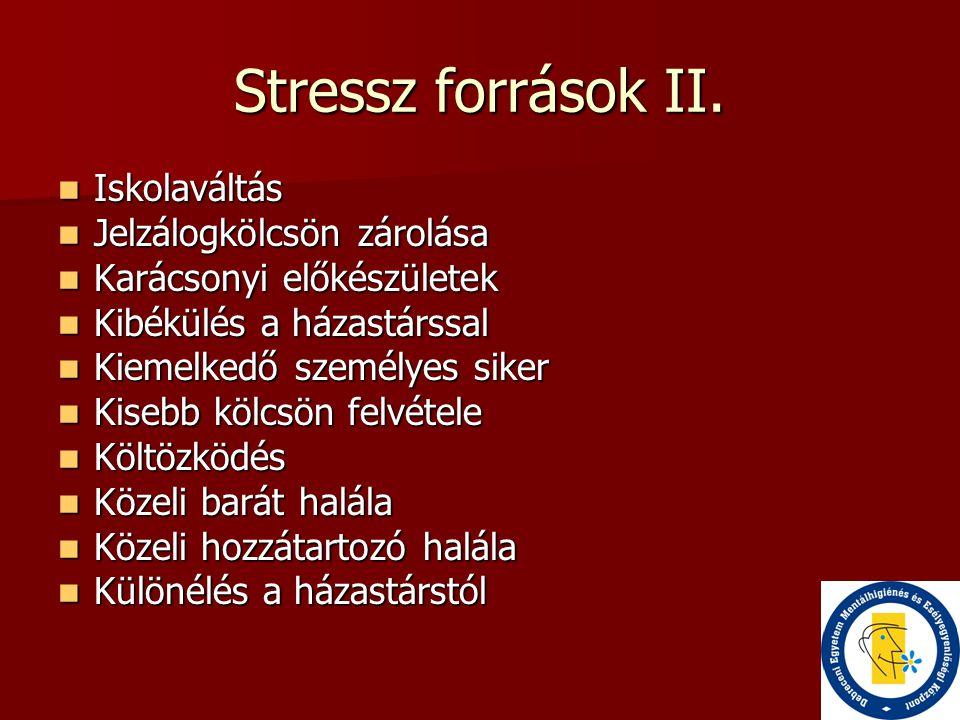Stressz források II. Iskolaváltás Jelzálogkölcsön zárolása