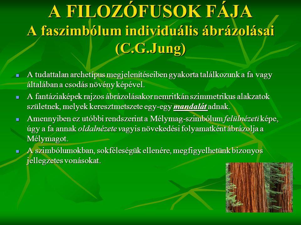 A FILOZÓFUSOK FÁJA A faszimbólum individuális ábrázolásai (C.G.Jung)