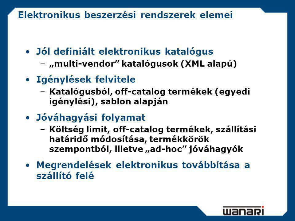 Elektronikus beszerzési rendszerek elemei