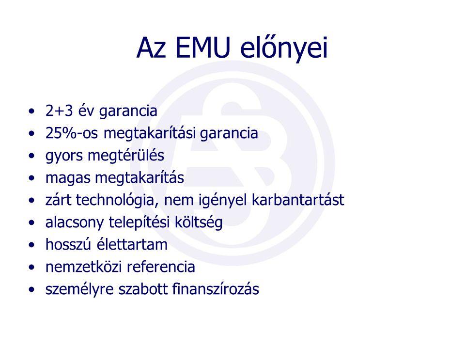 Az EMU előnyei 2+3 év garancia 25%-os megtakarítási garancia