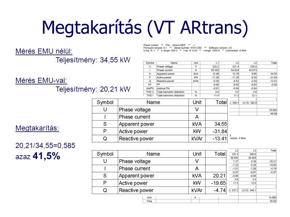 Megtakarítás (VT ARtrans)
