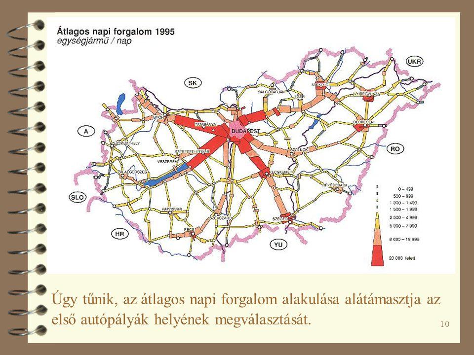 Úgy tűnik, az átlagos napi forgalom alakulása alátámasztja az első autópályák helyének megválasztását.