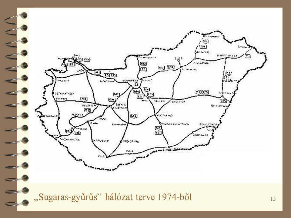 """""""Sugaras-gyűrűs hálózat terve 1974-ből"""