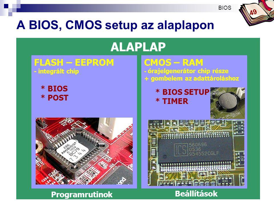 A BIOS, CMOS setup az alaplapon