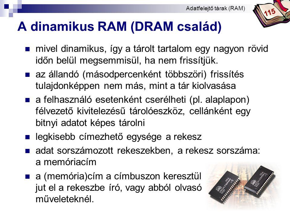 A dinamikus RAM (DRAM család)