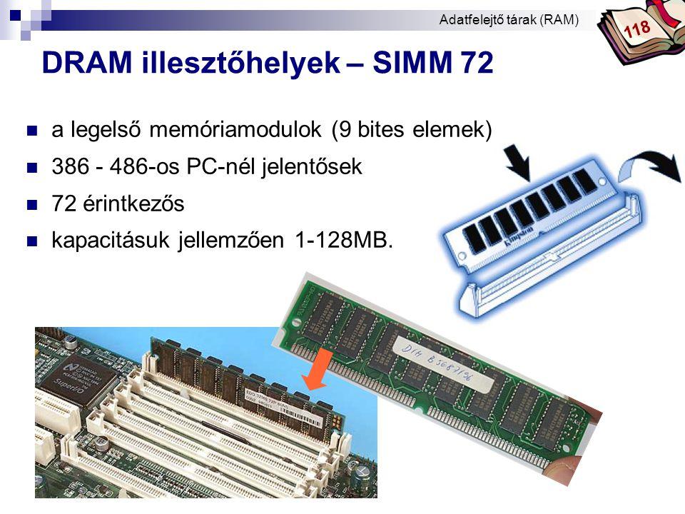 DRAM illesztőhelyek – SIMM 72