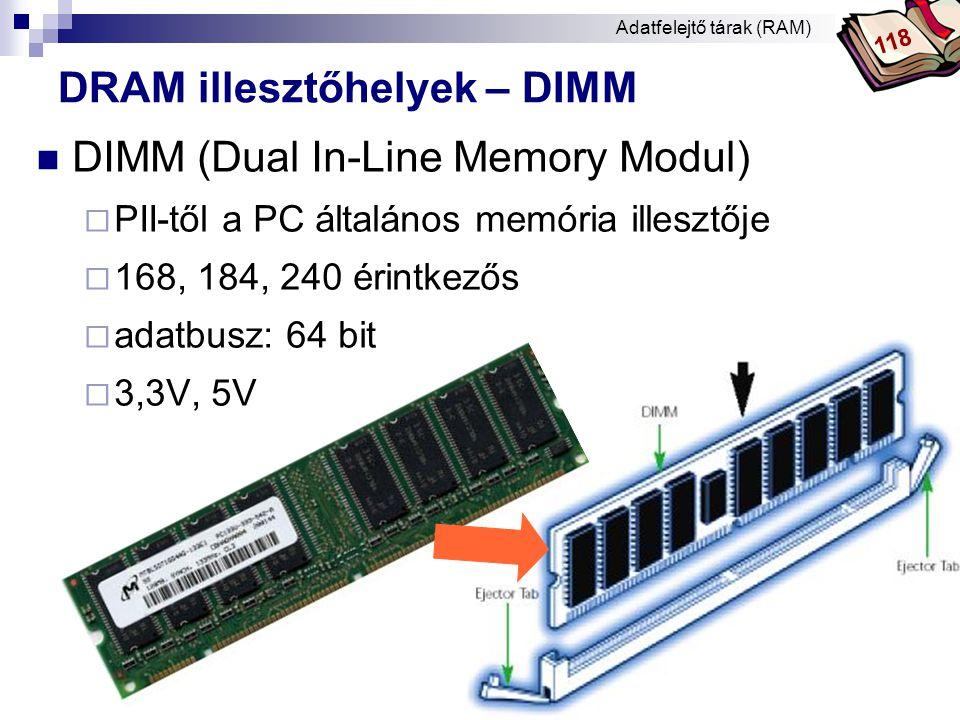 DRAM illesztőhelyek – DIMM