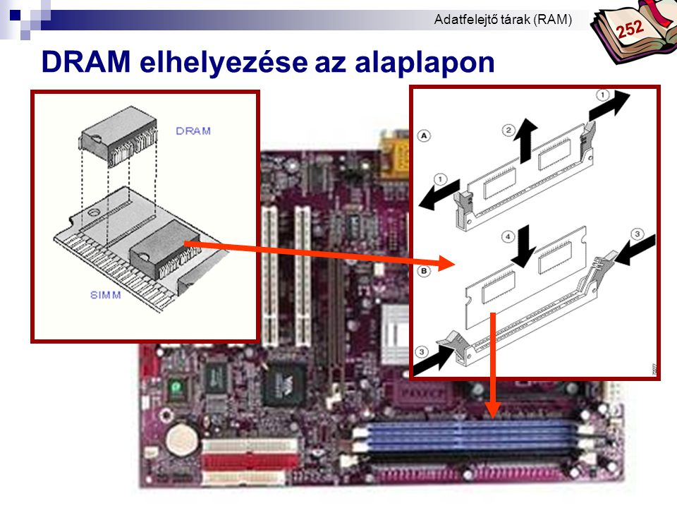 DRAM elhelyezése az alaplapon