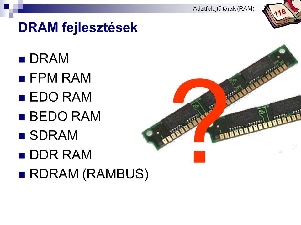 DRAM fejlesztések DRAM FPM RAM EDO RAM BEDO RAM SDRAM DDR RAM