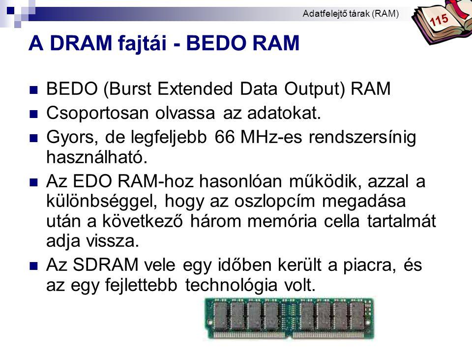 A DRAM fajtái - BEDO RAM BEDO (Burst Extended Data Output) RAM