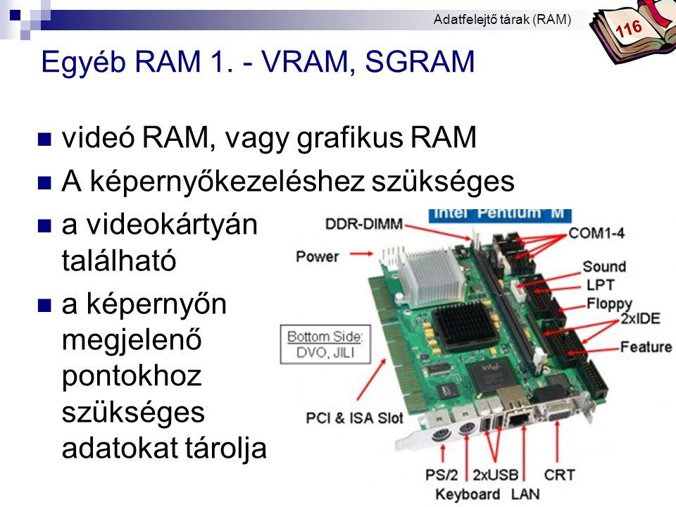 videó RAM, vagy grafikus RAM A képernyőkezeléshez szükséges