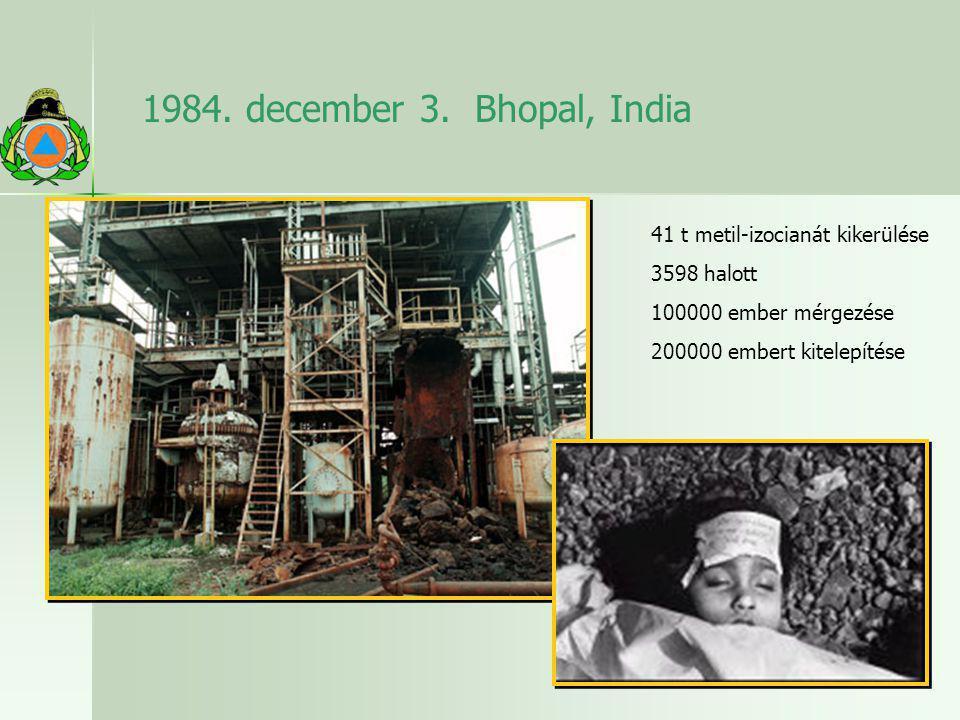 1984. december 3. Bhopal, India 41 t metil-izocianát kikerülése