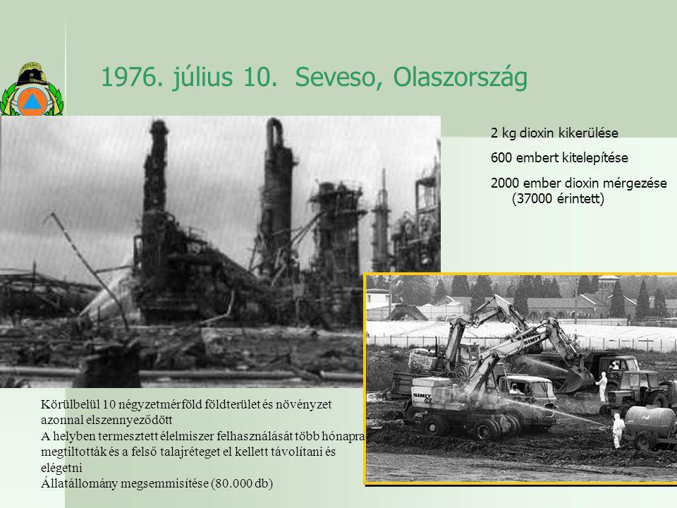 1976. július 10. Seveso, Olaszország