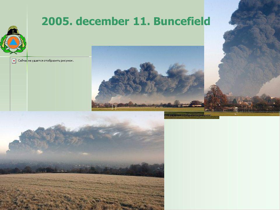 2005. december 11. Buncefield