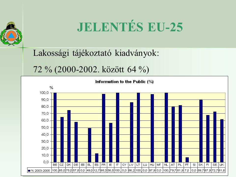 JELENTÉS EU-25 Lakossági tájékoztató kiadványok: