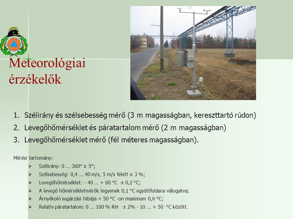 Meteorológiai érzékelők