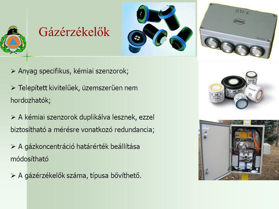 Gázérzékelők Anyag specifikus, kémiai szenzorok;