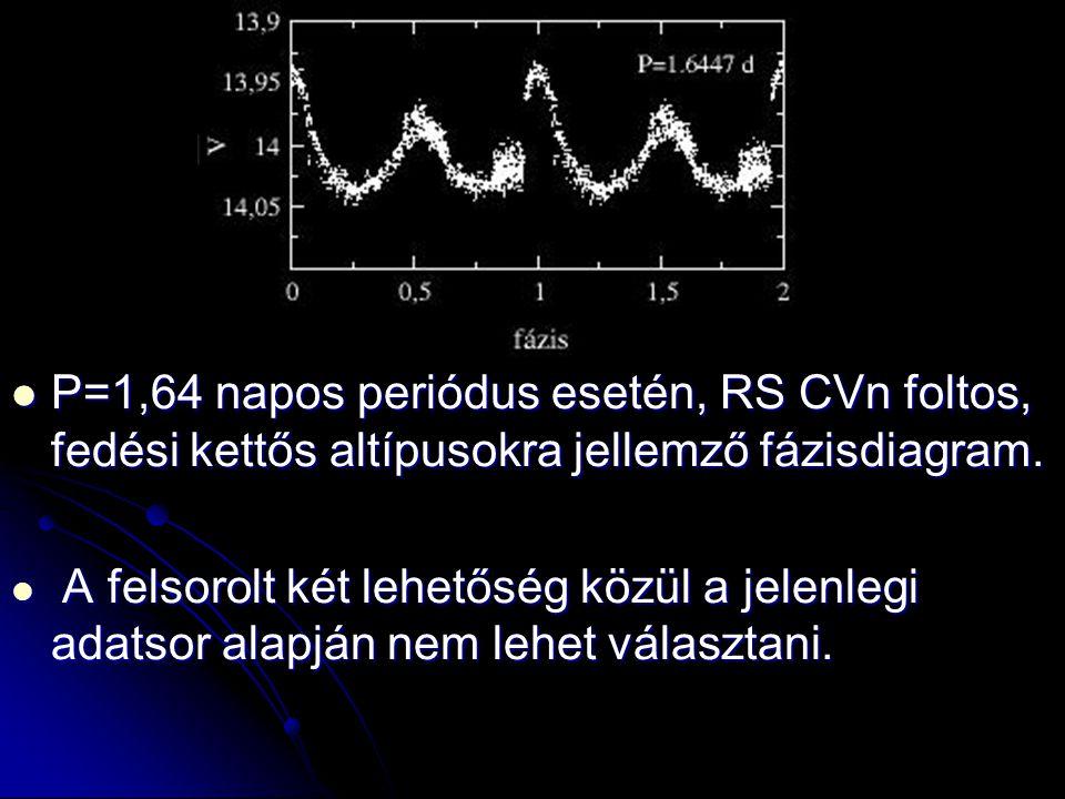 P=1,64 napos periódus esetén, RS CVn foltos, fedési kettős altípusokra jellemző fázisdiagram.