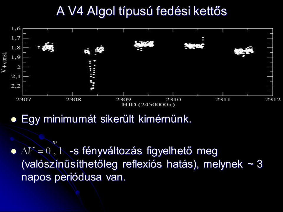 A V4 Algol típusú fedési kettős