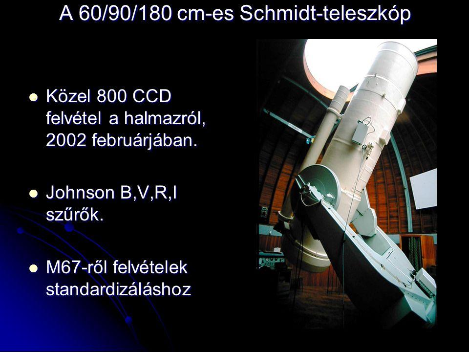 A 60/90/180 cm-es Schmidt-teleszkóp