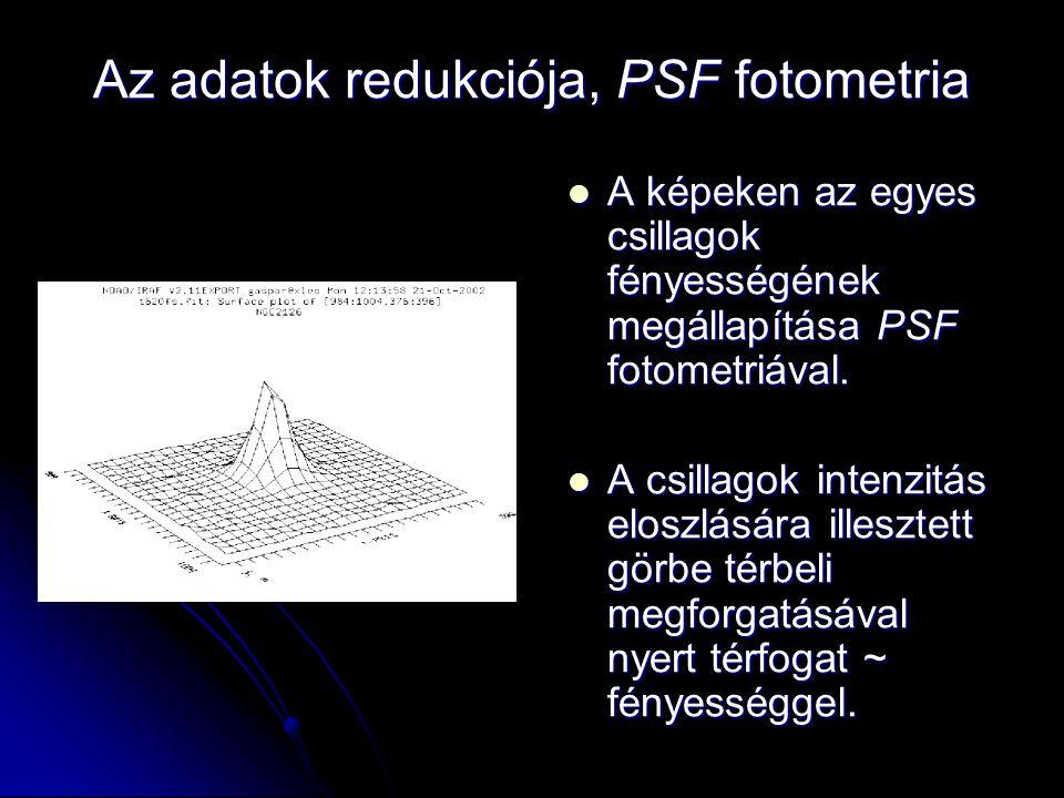 Az adatok redukciója, PSF fotometria