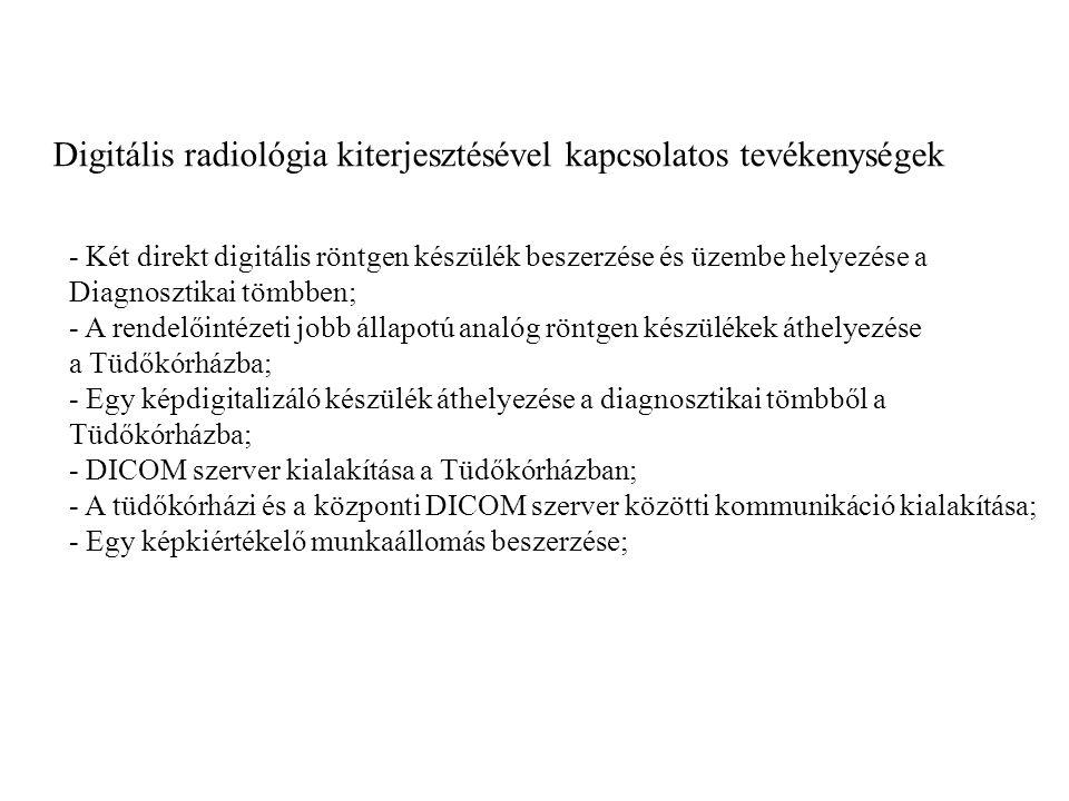 Digitális radiológia kiterjesztésével kapcsolatos tevékenységek