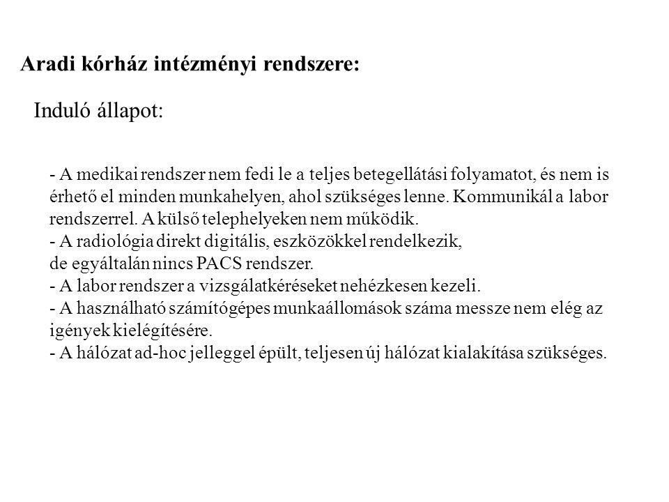 Aradi kórház intézményi rendszere: