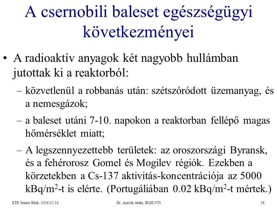 A csernobili baleset egészségügyi következményei