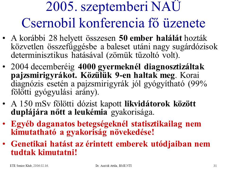 2005. szeptemberi NAÜ Csernobil konferencia fő üzenete