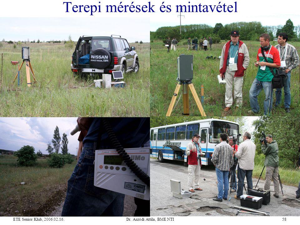 Terepi mérések és mintavétel