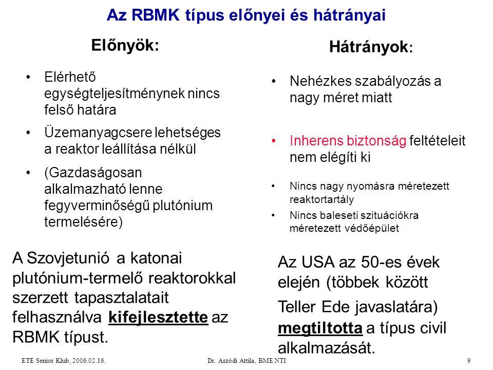 Az RBMK típus előnyei és hátrányai