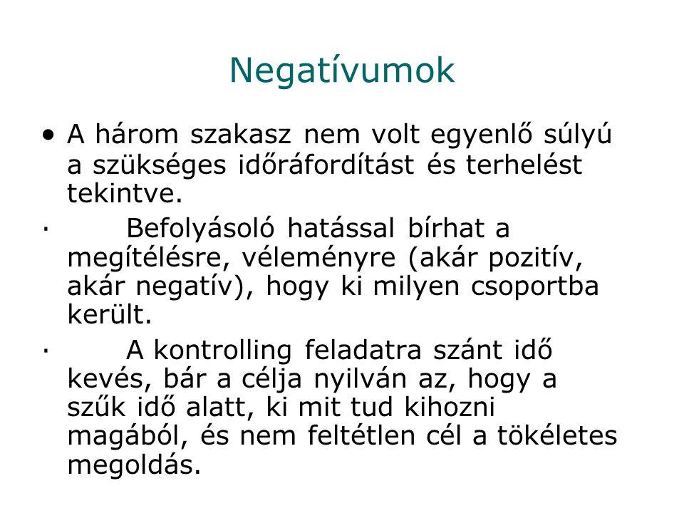 Negatívumok · A három szakasz nem volt egyenlő súlyú a szükséges időráfordítást és terhelést tekintve.