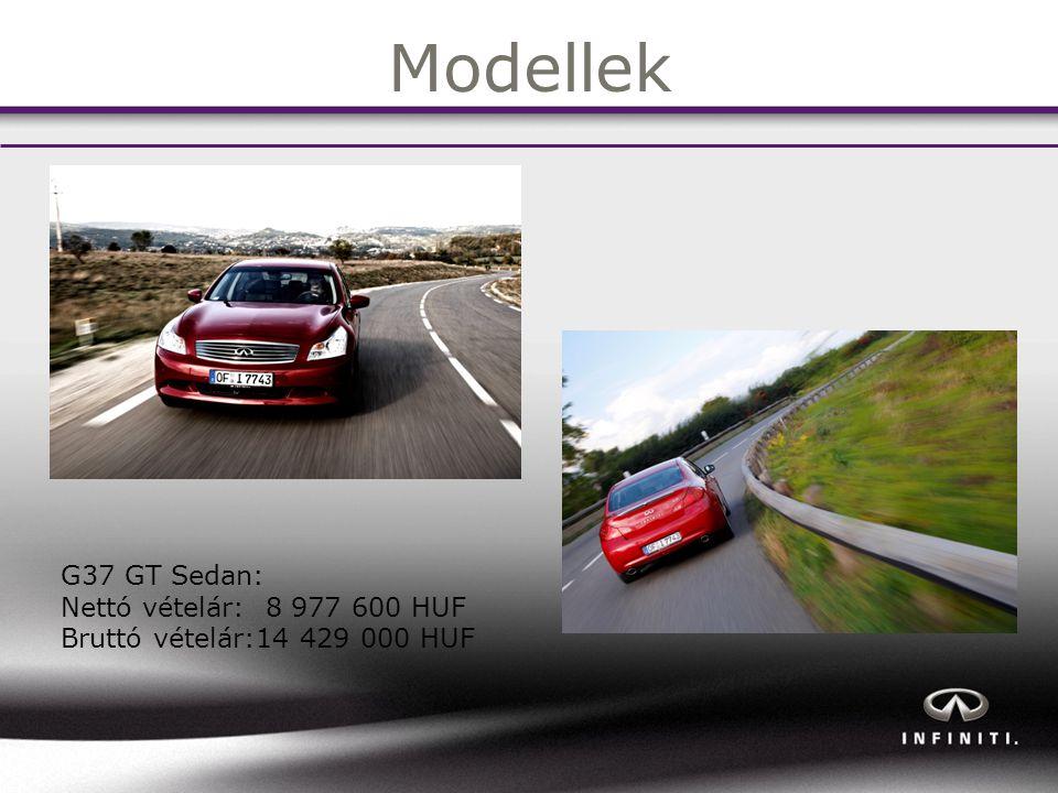 Modellek G37 GT Sedan: Nettó vételár: 8 977 600 HUF