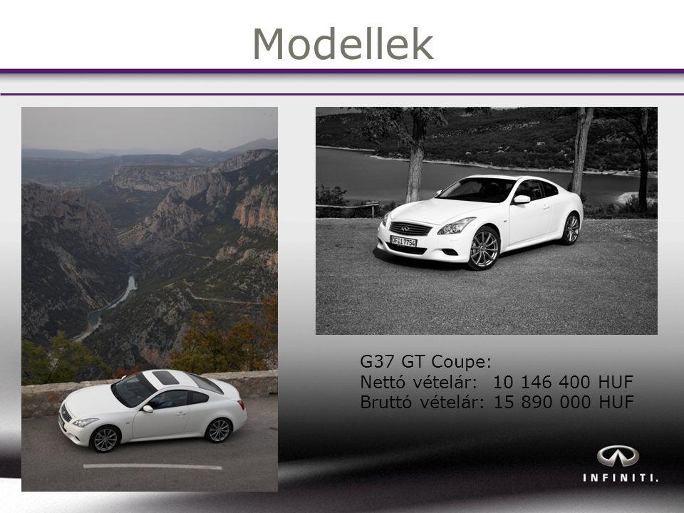 Modellek G37 GT Coupe: Nettó vételár: 10 146 400 HUF