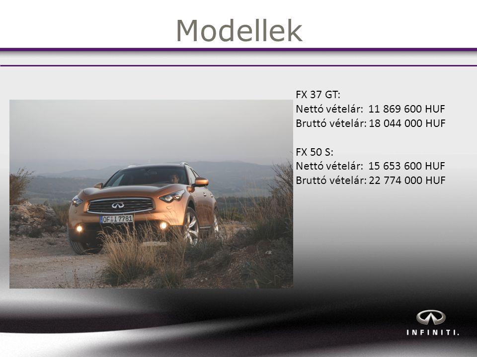 Modellek FX 37 GT: Nettó vételár: 11 869 600 HUF