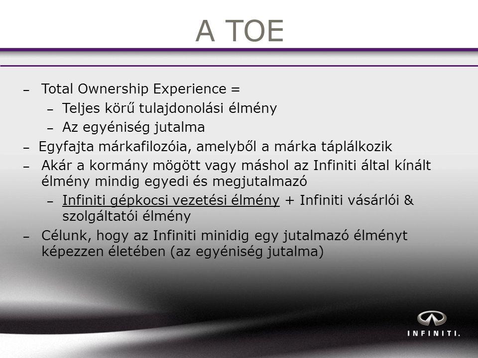 A TOE Total Ownership Experience = Teljes körű tulajdonolási élmény