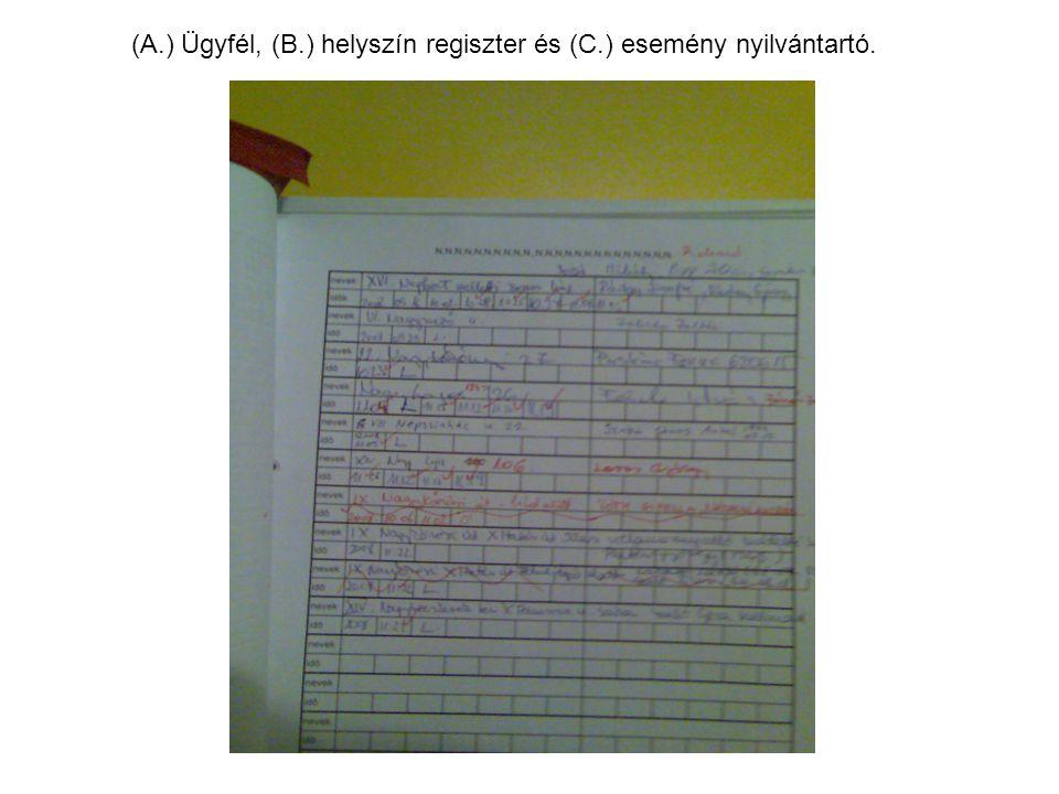 (A.) Ügyfél, (B.) helyszín regiszter és (C.) esemény nyilvántartó.