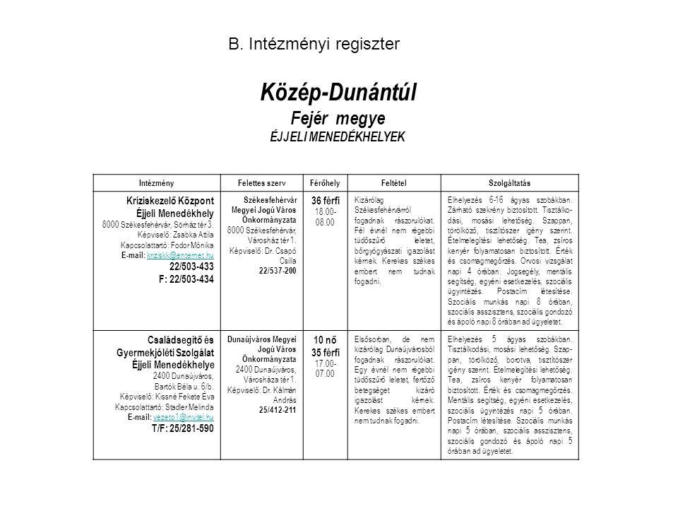 Közép-Dunántúl Fejér megye B. Intézményi regiszter