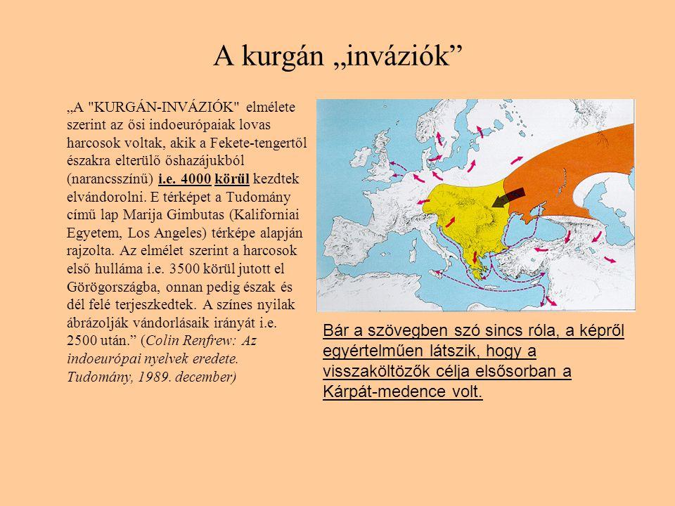 """A kurgán """"inváziók"""