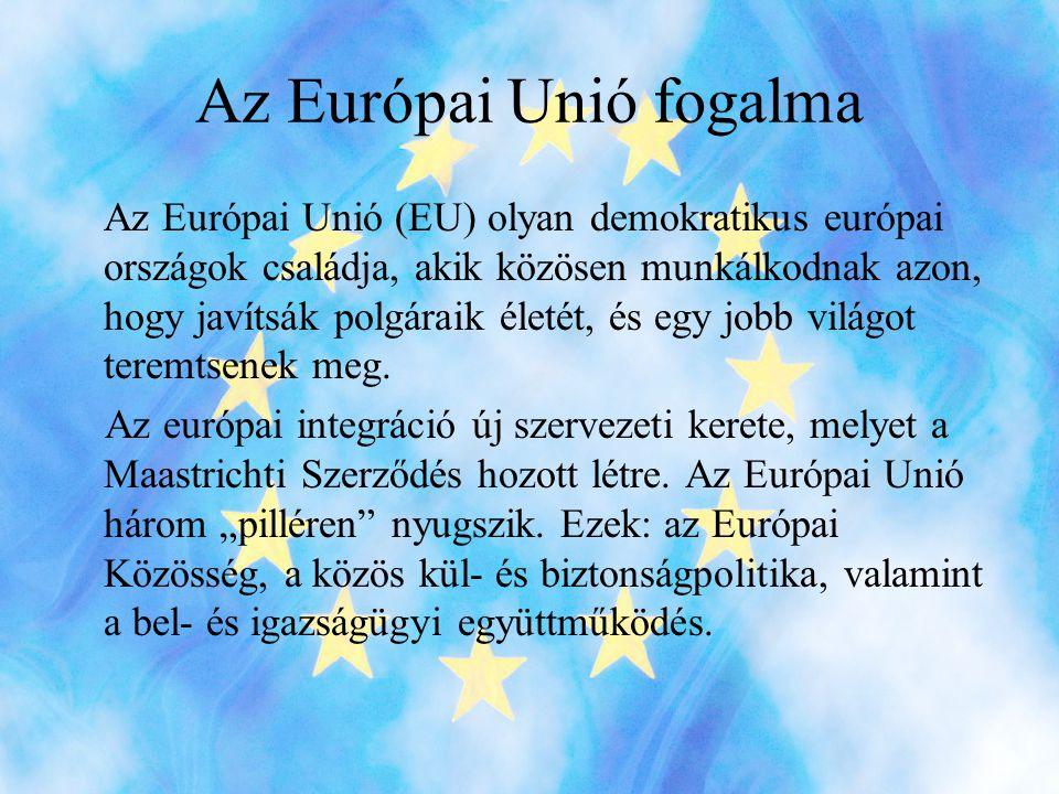 Az Európai Unió fogalma