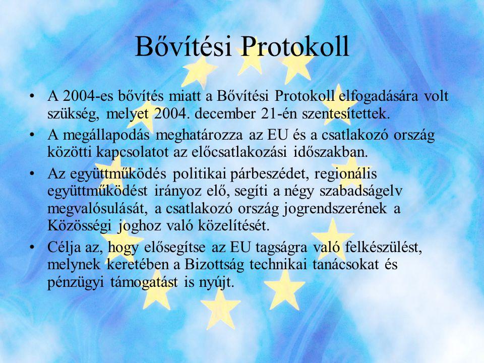 Bővítési Protokoll A 2004-es bővítés miatt a Bővítési Protokoll elfogadására volt szükség, melyet 2004. december 21-én szentesítettek.