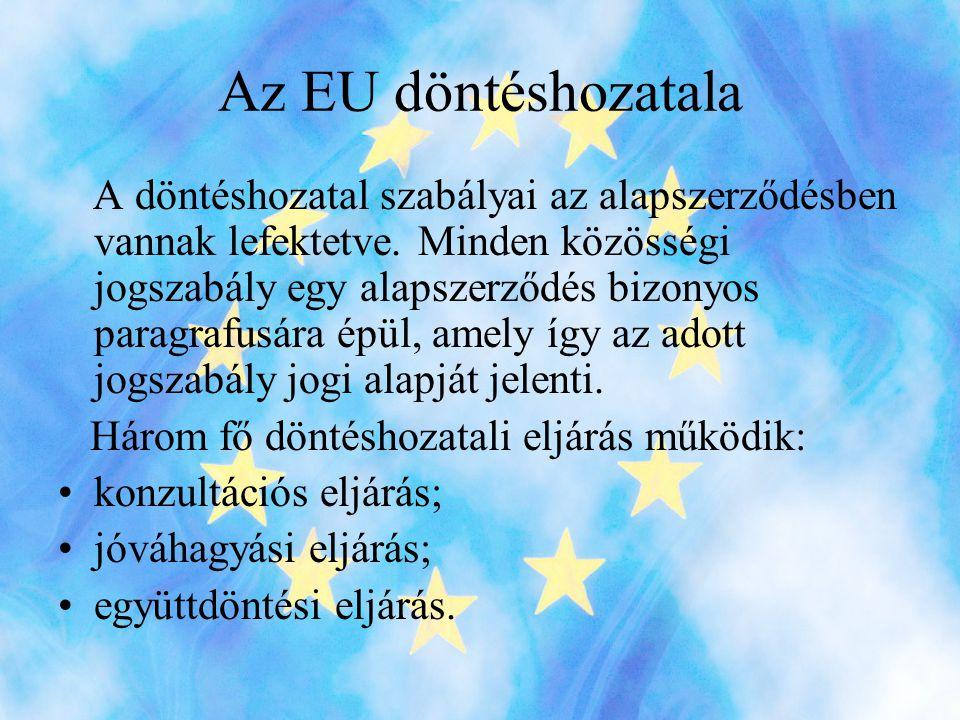 Az EU döntéshozatala