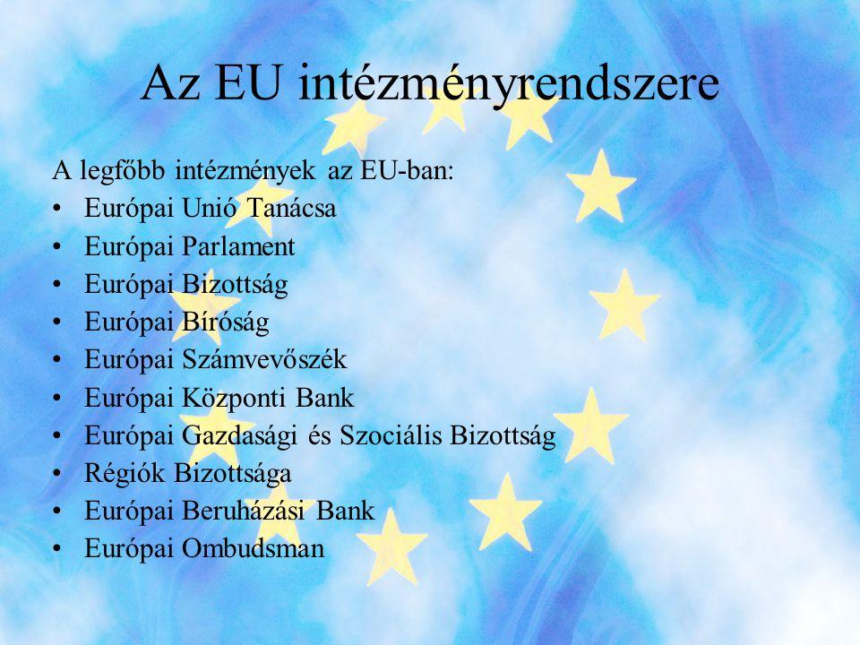 Az EU intézményrendszere