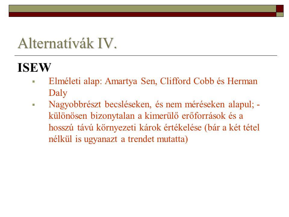 Alternatívák IV. ISEW. Elméleti alap: Amartya Sen, Clifford Cobb és Herman Daly.