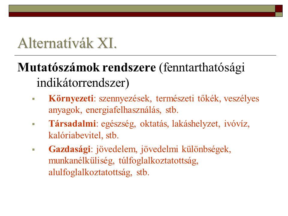 Alternatívák XI. Mutatószámok rendszere (fenntarthatósági indikátorrendszer)