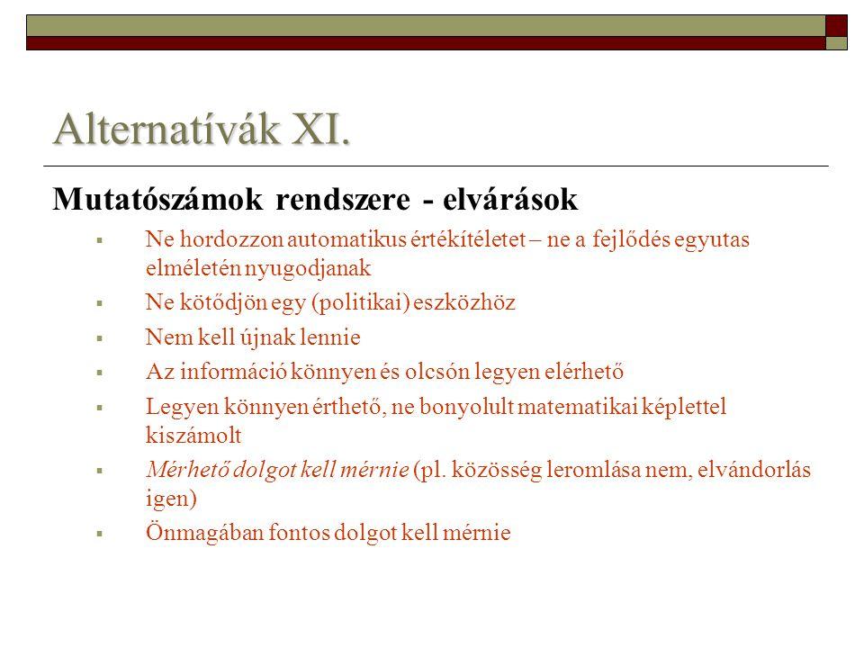 Alternatívák XI. Mutatószámok rendszere - elvárások