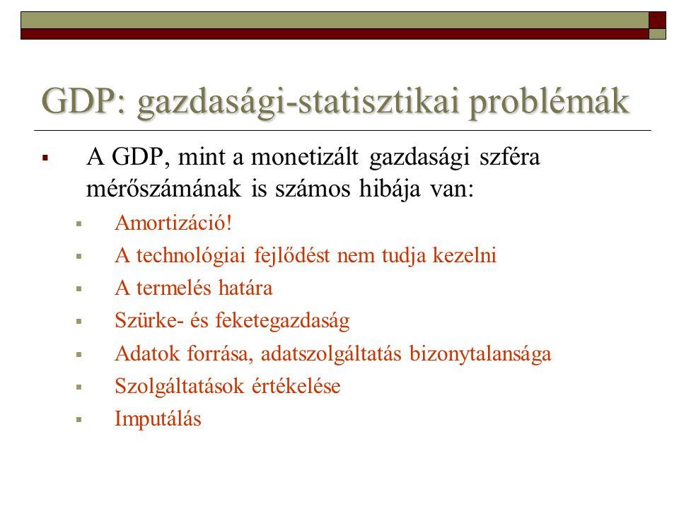 GDP: gazdasági-statisztikai problémák